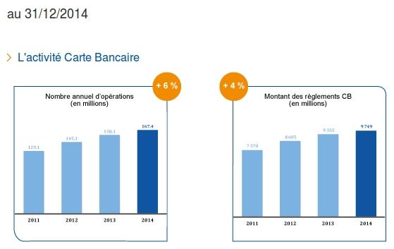 Contacter edel banque adresse t l phone fax email - Carrefour banque simulation ...