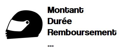 montant pret monabanq